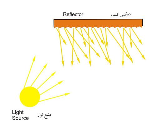 reflector_500